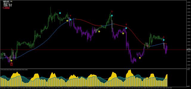 ATR Volatility Trend Strategy