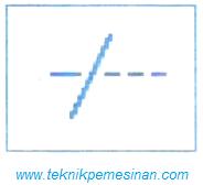 fungsi toobar untuk membuat garis lurus