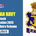 Indian Navy 10+2 Btech Notification 2020 – Cadet Entry Scheme: Apply Here