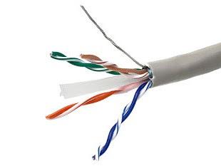 Macam - Macam Hardware Untuk Jaringan LAN.