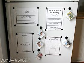 Emotional Regulation Refrigerator Display