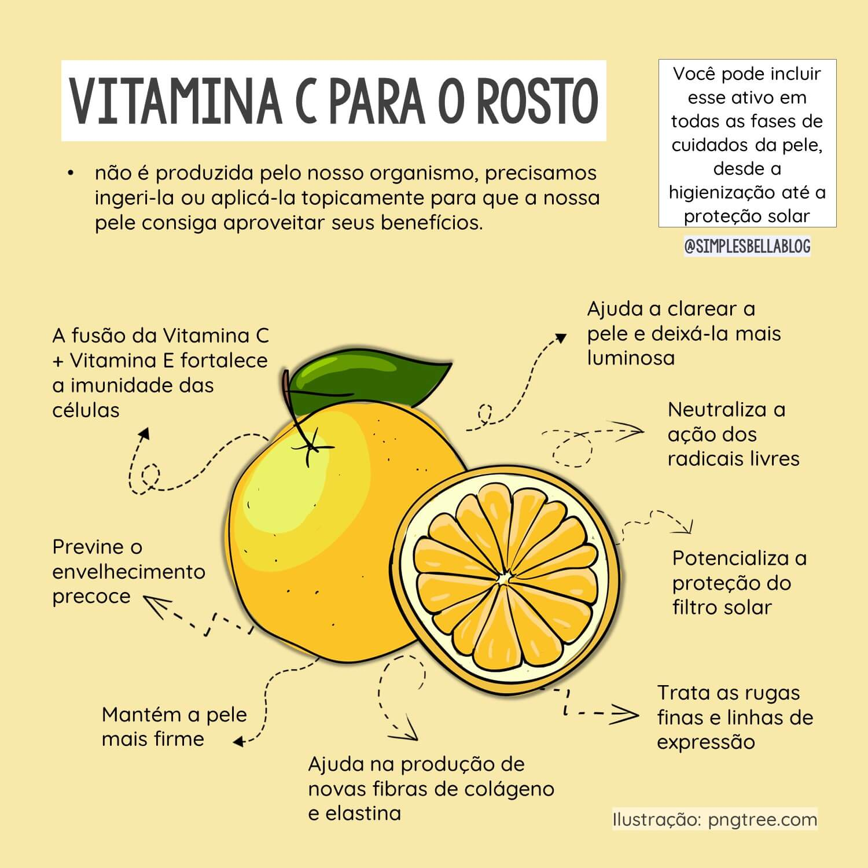 Benefícios da Vitamina C (ácido ascórbico) quando aplicada topicamente na pele!