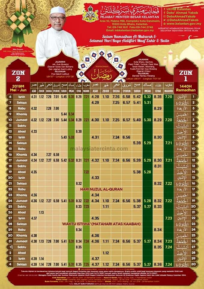 Waktu Imsak dan Berbuka Puasa Ramadhan 1440H 2019M Kelantan