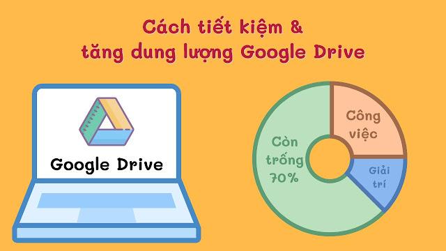 Cách tiết kiệm dung lượng bộ nhớ cho Chromebook và Google Drive