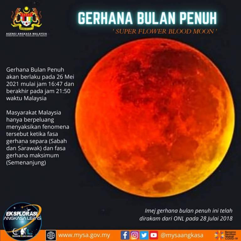 Gerhana Bulan Penuh (Super Flower Blood Moon) Pada Rabu 26 MEI 2021