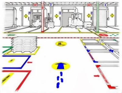 Pengendalian Visual dalam Penerapan 5R di Tempat Kerja