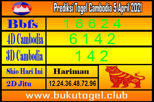 Prakiraan untuk Kamboja 5 April 2021