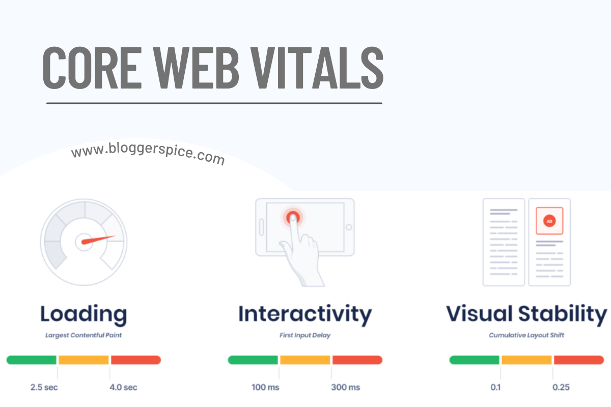 Core Web Vitals: How To Measure and Improve Them for Ranking Signals?