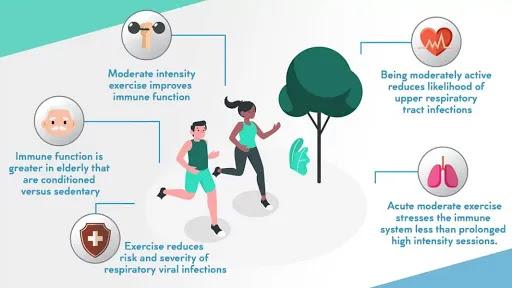 Health-Strong-Immunity-Hel-To-Keep-Covid-19-Away