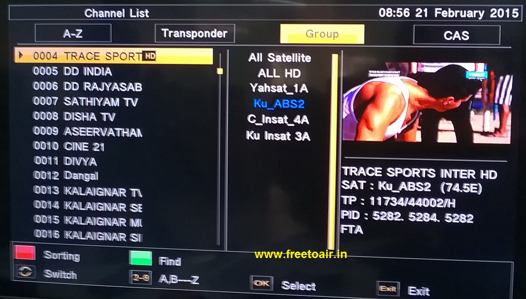 ABS satellite removing free-to-air Indian channels from Ku