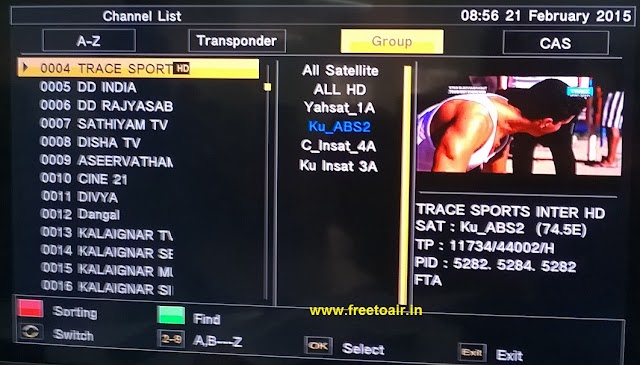 ABS satellite removing free-to-air Indian channels from Ku-Band Beam