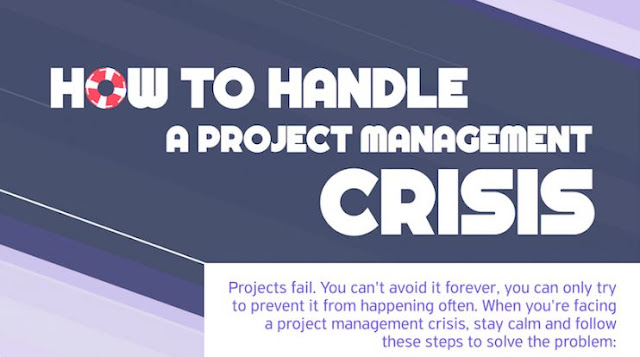 how to handle project management crisis products manager