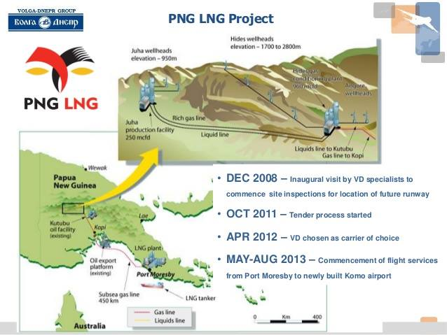 PNG Opposition resists ELK Antelope LNG projects