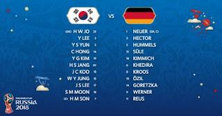Susunan Pemain Korea Selatan vs Jerman - Piala Dunia 2018