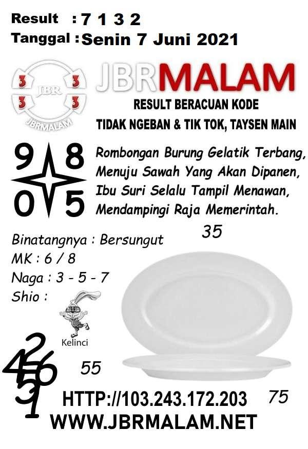 JBR Malam HK Senin 07 Juni 2021