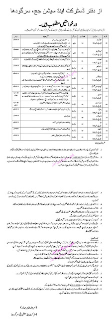 district-session-courts-sargodha-jobs-2021-application-form-download
