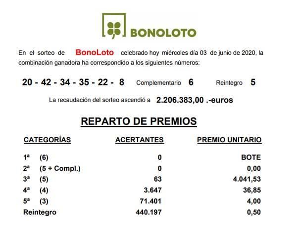 Resultado Bonoloto miércoles 3 de junio de 2020
