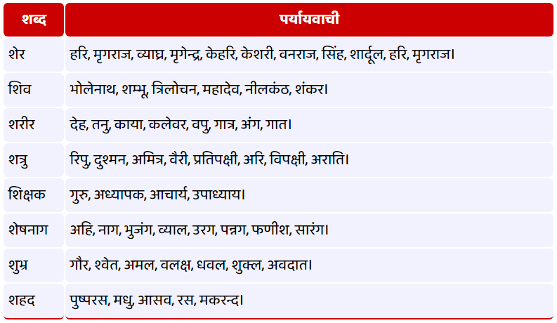 Example of Synonyms in Hindi
