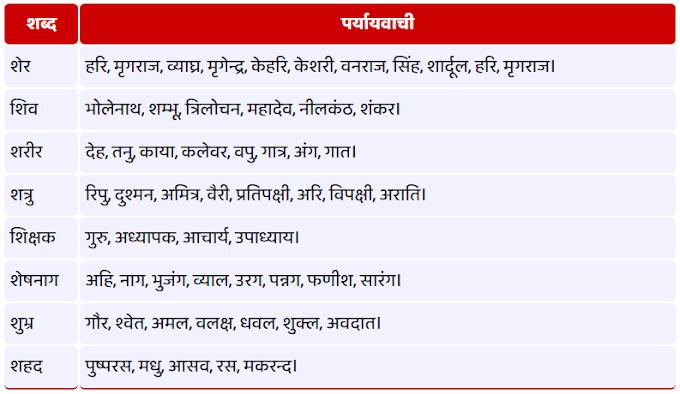 श, स, ष, ह - से शुरू होने वाले पर्यायवाची शब्द (Paryayvachi Shabd)