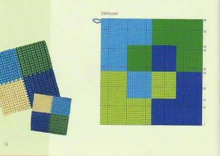 Modèle maniques carrées