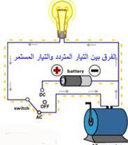 الفرق بين التيار المتردد والتيار المستمر pdf