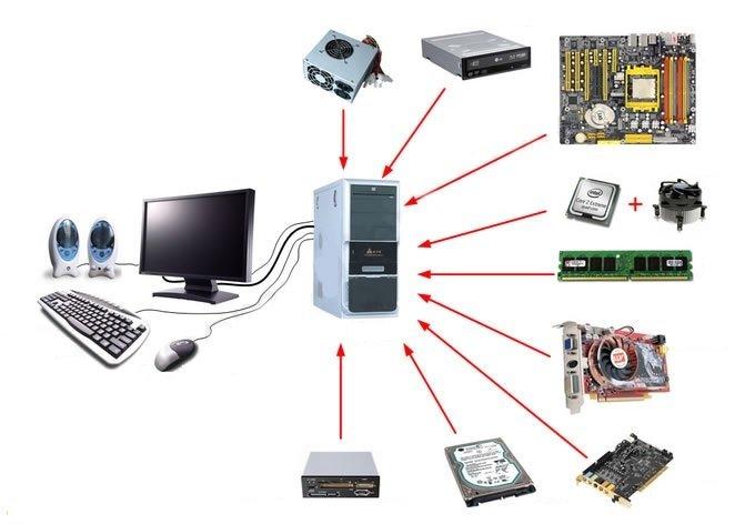 تحميل أفضل برنامج لتحميل وتحديث تعريفات الكمبيوتر مجانا ويندوز 7 ، 8.1 ، 10 ، 11