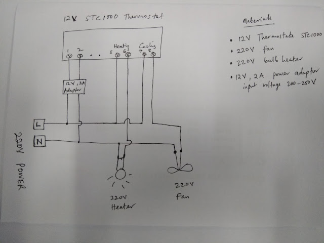 stc 1000 wiring diagram for incubator mykit shop how to connect heater and fan to 12v stc1000 thermostat  fan to 12v stc1000 thermostat
