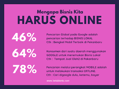 Kursus Bisnis Online Pekanbaru Kota Pekanbaru Riau - Betabisnis.com