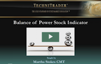 balance of power indicator study webinar - technitrader