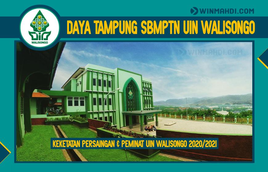 DAYA TAMPUNG SBMPTN UIN WALISONGO 2020-2021
