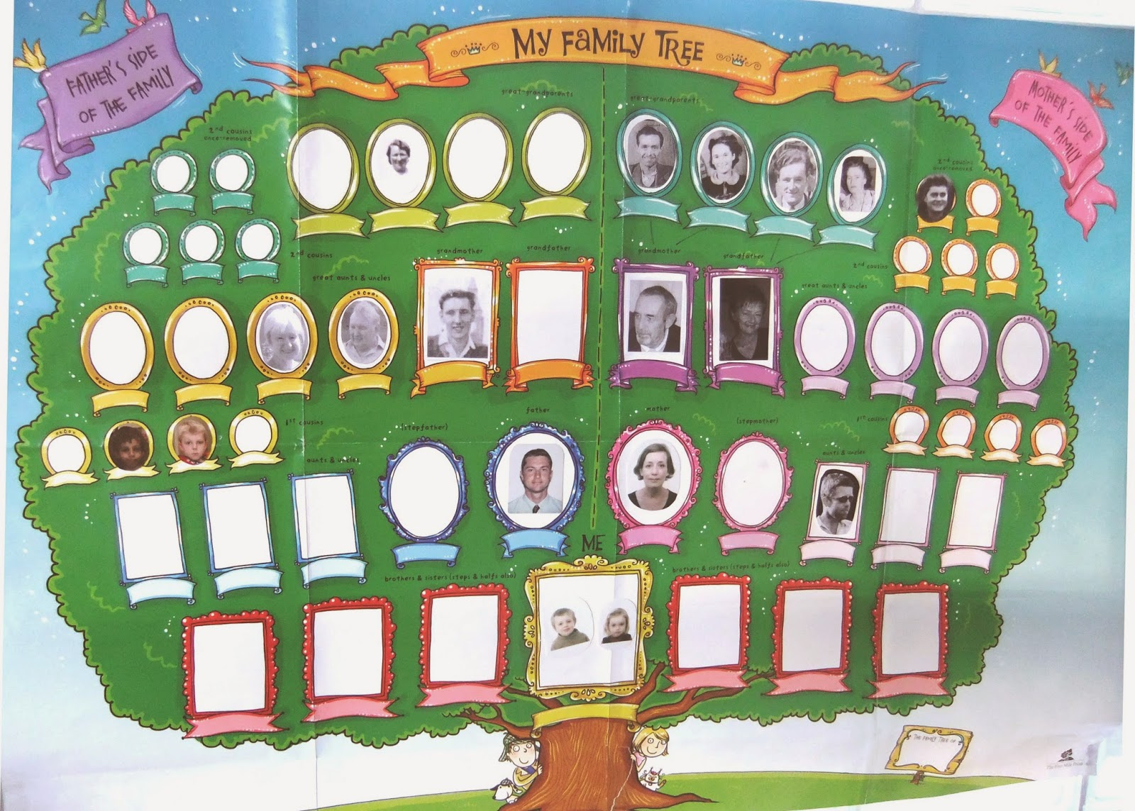family tree and genealogy picture website