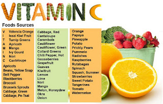 These are foods high in vitamin C content for Scurvy disease pictures