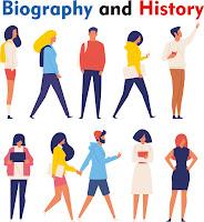 Ilustrasi: Biography and History - Kholil Media