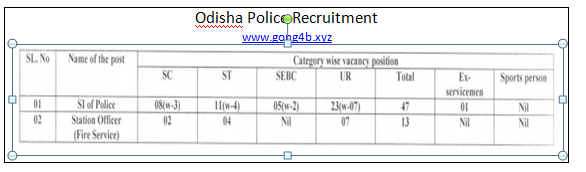 OSSC Recruitment 2020 for Police and Fire Service Vacancy 61 post