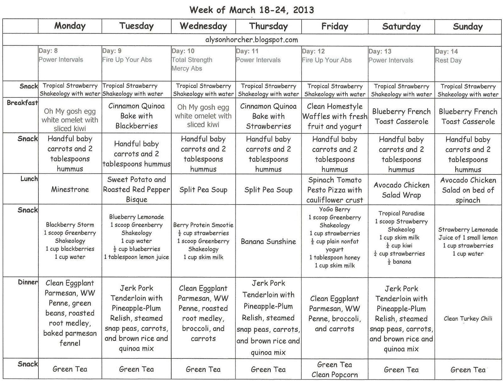 Meal Planning Worksheet Teens