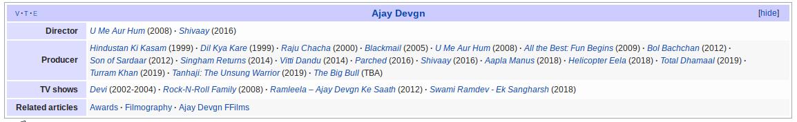 Ajay Devgun Movie Trailer Tanhaji: The Unsung Warrior - Official Trailer