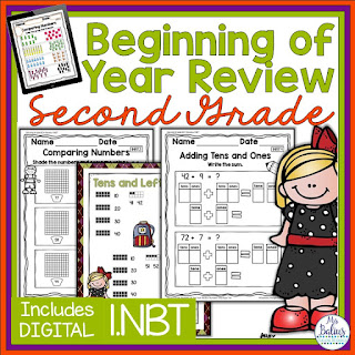 This bundle includes everything you need for the standard I.NBT.