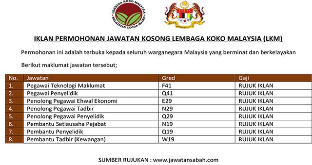 Terkini Iklan Permohonan Jawatan Kosong Lembaga Koko Malaysia Lkm Jawatan Kosong Sabah