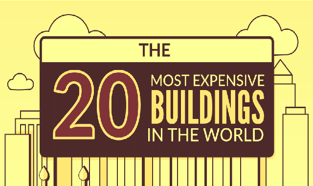 The 20 Most Expensive Buildings in the World #infographic