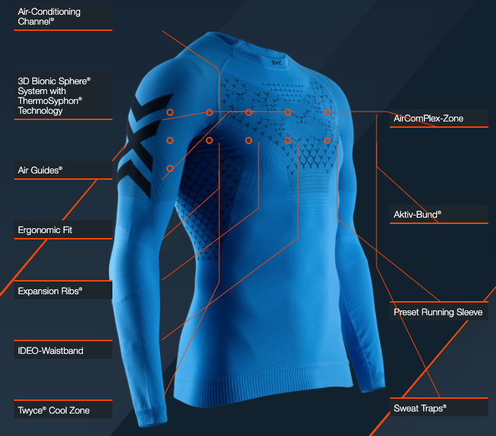 BELLY OFF! - Teil II | X-Bionic Running Performance Wear im Closer Look