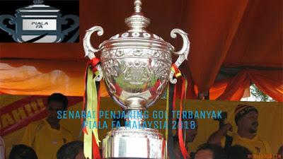 Senarai Penjaring Gol Terbanyak Piala FA Malaysia 2018