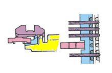 tahap ketiga cara kerja sincronizer ring