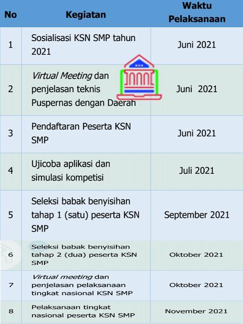 Jadwal KSN SMP Tahun 2021