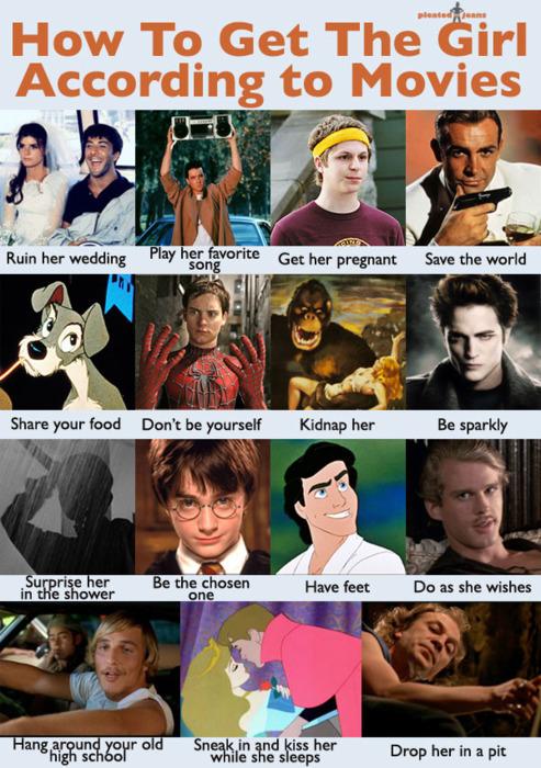 como conseguir a la chica dependiendo de cada película