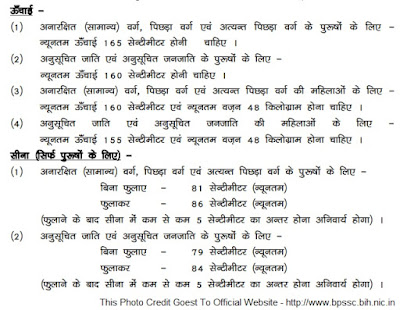 Bihar Police SI Physical Standard