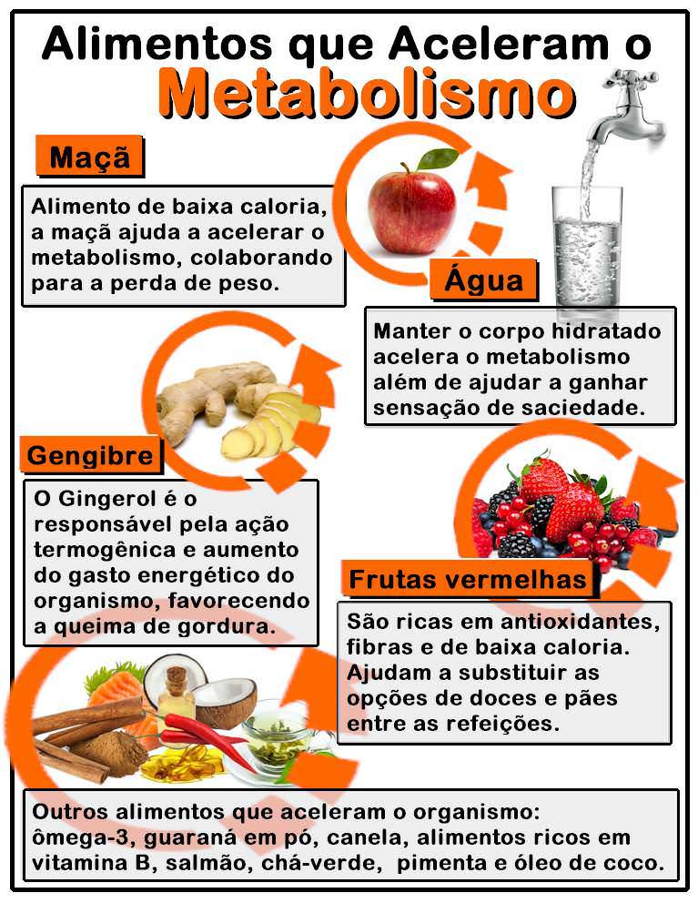 original garcinia cambogia diet reviews