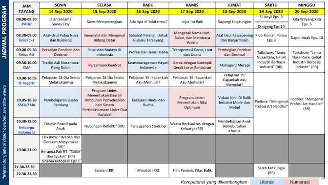 jadwal program belajar dari rumah bdr tvri 14 15 16 17 18 19 20 september 2020 tomatalikuang.com