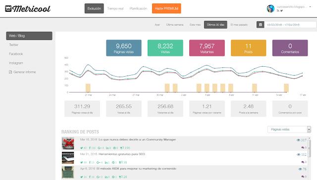 metricool-paginas-web-blogs-evolucion