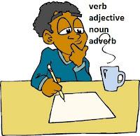 Perbedaan Kata kerja, Sifat, Benda, dan Keterangan in English