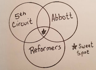 Abstract  sweet spot  imagined on bail reform probably doesn t exist